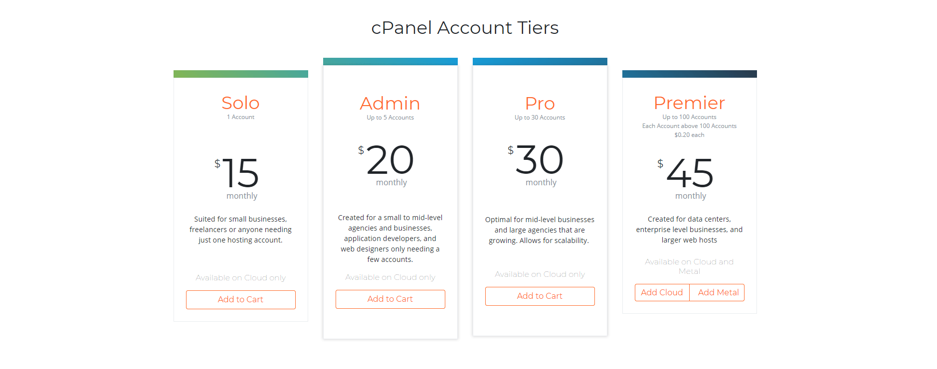 Our take on the cPanel price increase  - CloudCone